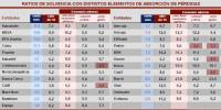 resultados-test-de-estres-2011